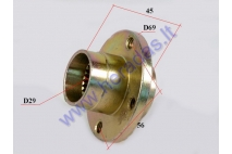 Brake disc hub for quad bike