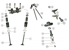 CG tipo variklio galvutės schema