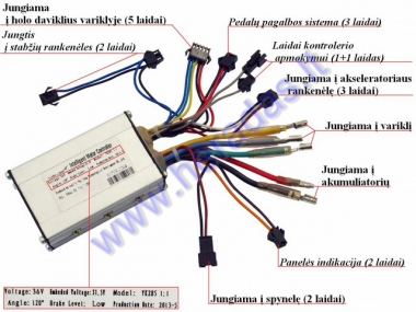 Controller for electric bicycle 36V 250W