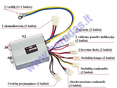 Controller for electric quad bike 500W-1000W 36V fit to Crusader