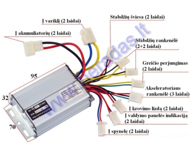 Controller for electric quad bike 48V 1000W